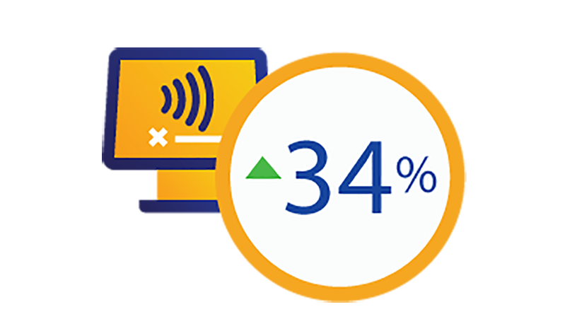 Illustration of greater than 34% circled partially overlapping computer display of contactless logo.